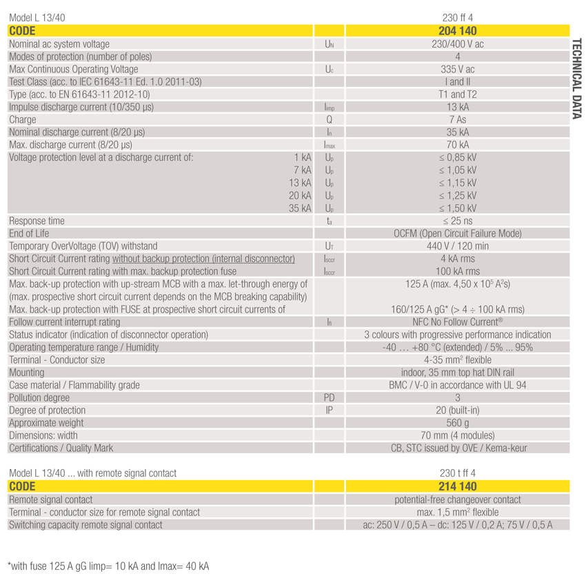 data sheet spd L 13-40 230 FF 4