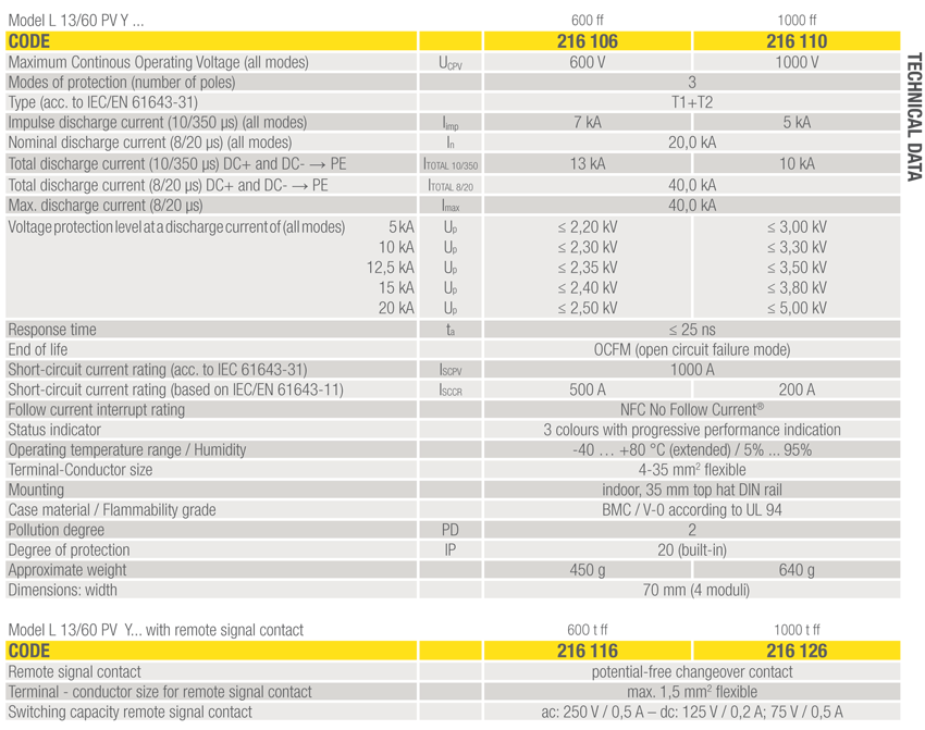 data sheet spd for pv systems L 13-60 PV Y ff