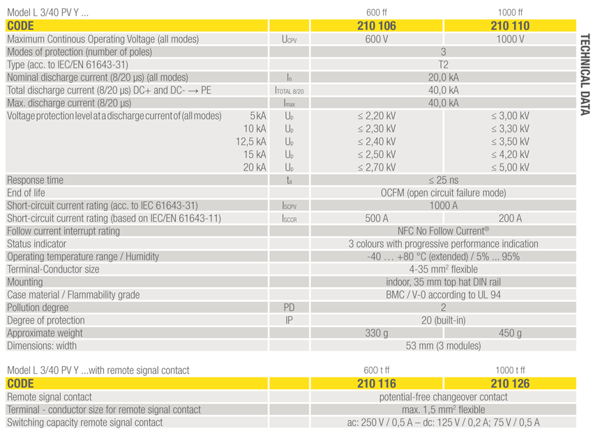 data sheet spd for pv systems L 3-40 PV Y ff